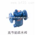 CXS45H1-CXS45H5-高节能疏水阀