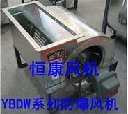 供应直销4.5AL1-4KW烤漆房专用风机