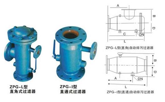 自動反沖洗過濾器